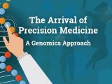 The Arrival of Precision Medicine - A Genomics Approach